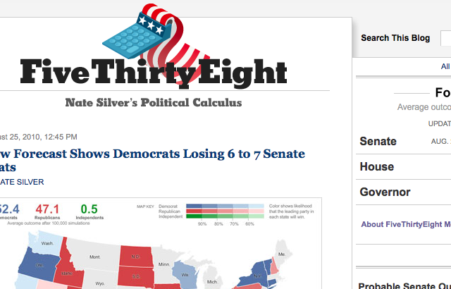 The Times's Nate Silver Punishing Pollsters?